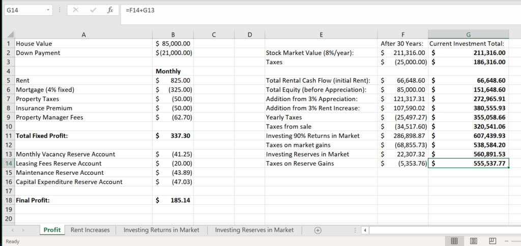 Investing Reserve Accounts in Market
